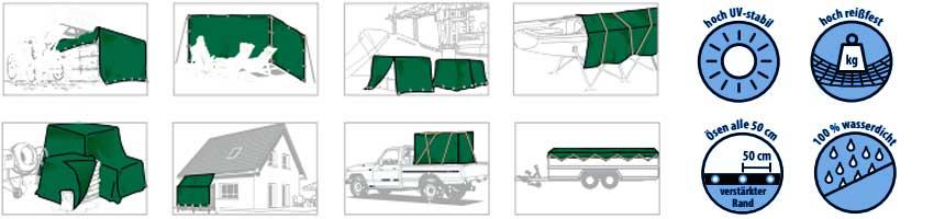8 Anwendungsbeispiele als Pictogramme für die Allzweck Abdeckplane