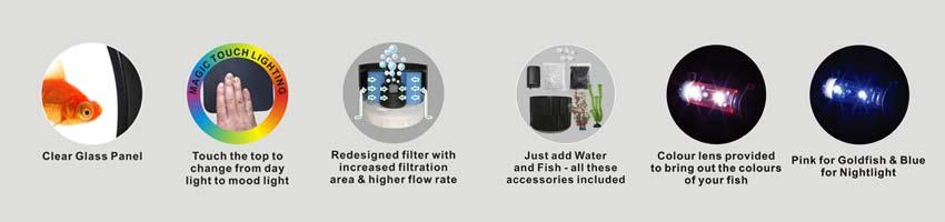 Funktionsübersicht deco-o-max aquarium