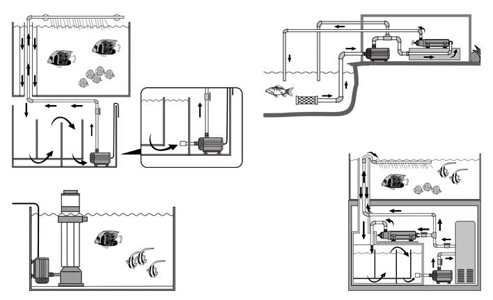 infografik anwendungsmöglichkeiten hx-umwälzpumpen