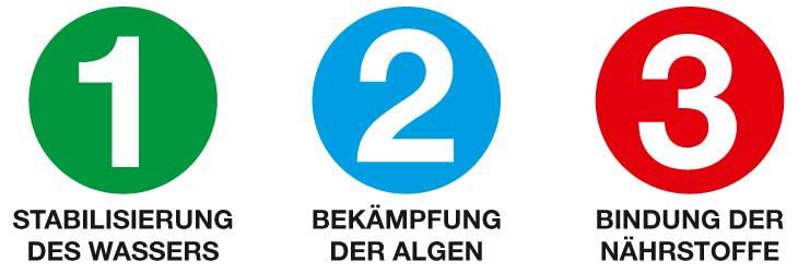 drei stufen plan logo
